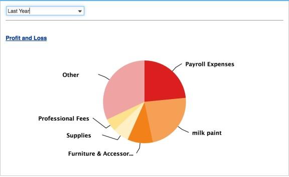 expenses-2016